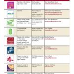 wellshire_fellowship_chart_screenshot_2016-2